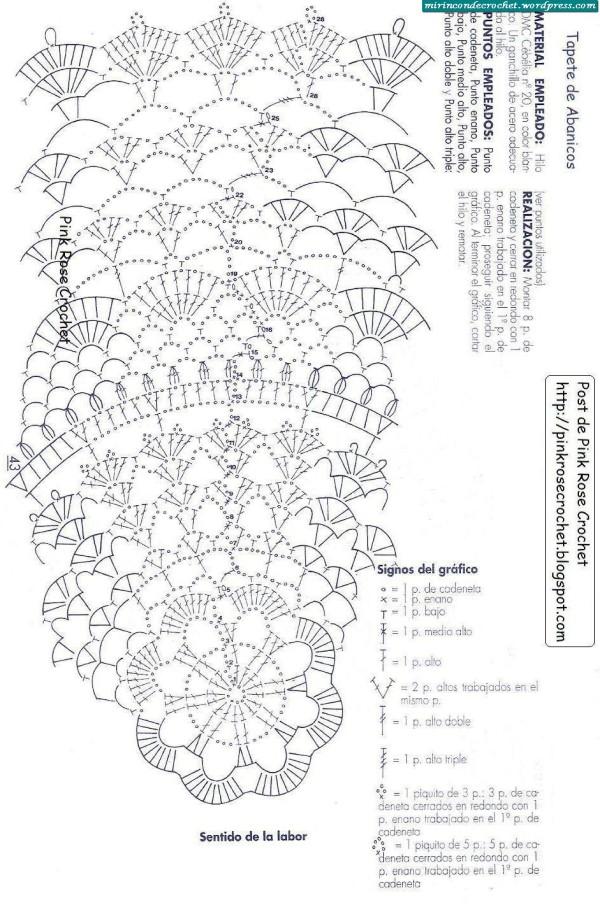 Toalhinha Redonda Croche - GR. PRose Crochet